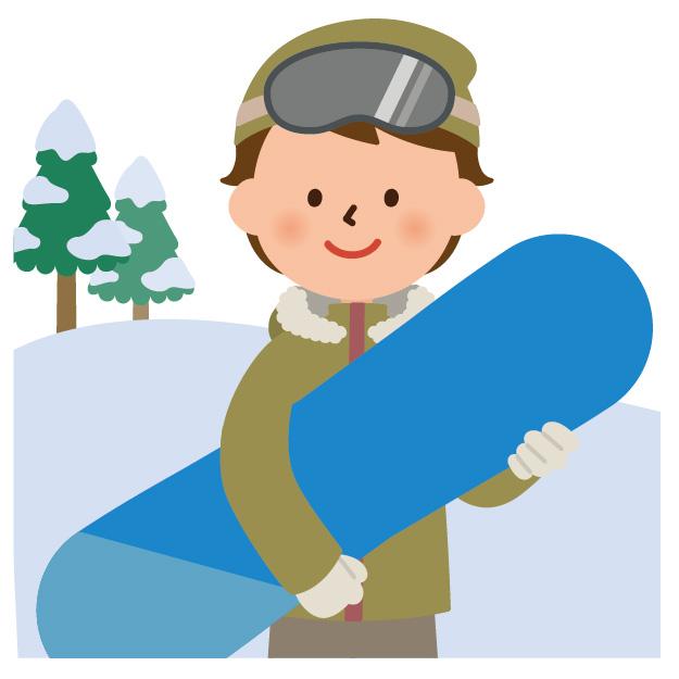 スノーボードウェア!選び方でハズさない3つのポイント